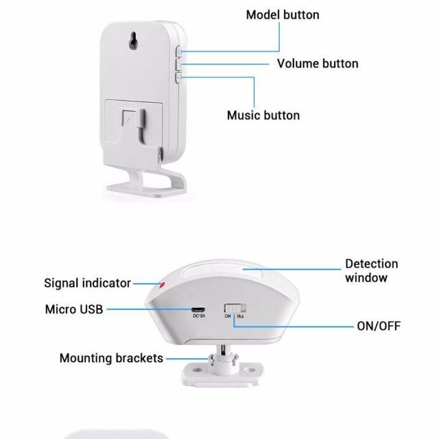 Wireless Doorbell with Motion Detector